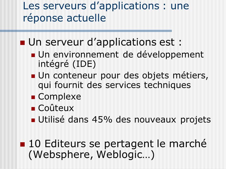 Les serveurs d'applications : une réponse actuelle