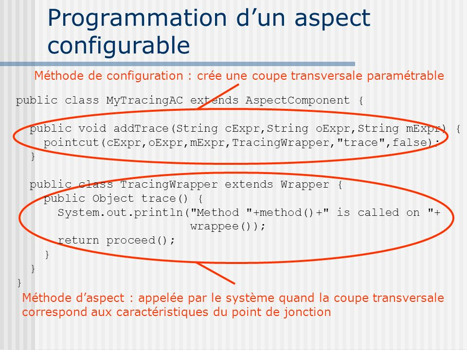 Programmation d'un aspect configurable
