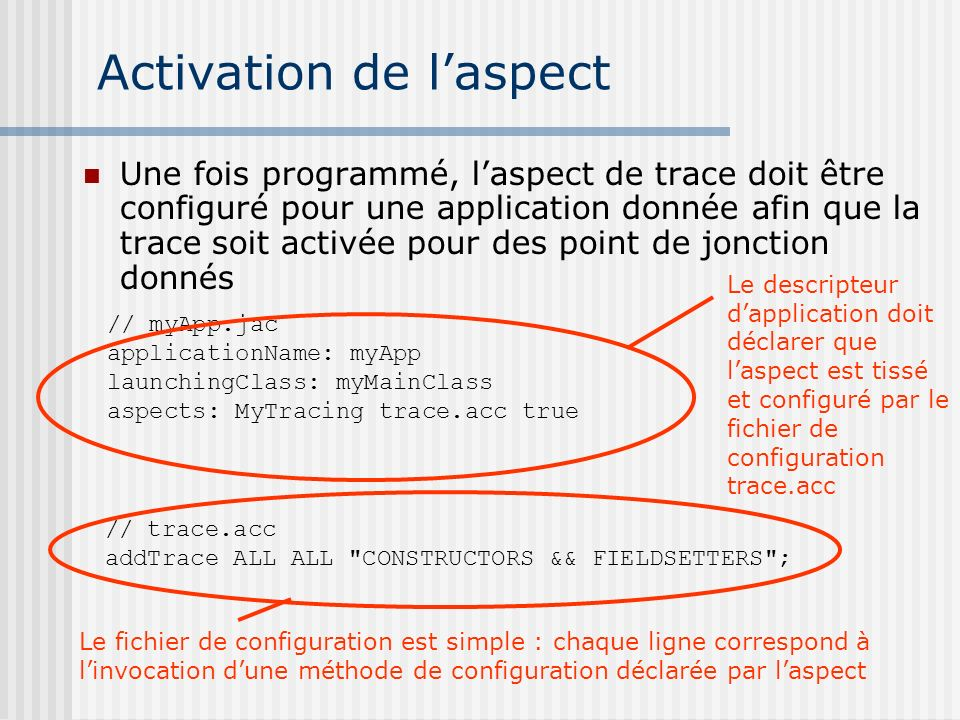 Activation de l'aspect