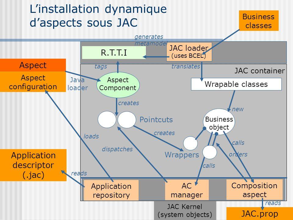 L'installation dynamique d'aspects sous JAC