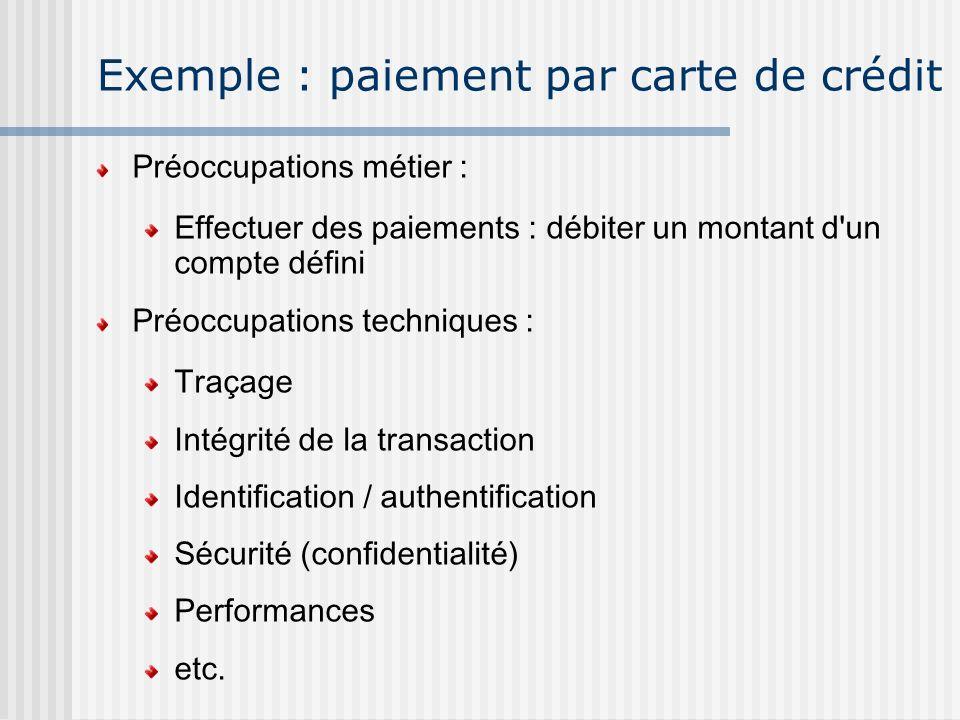Exemple : paiement par carte de crédit