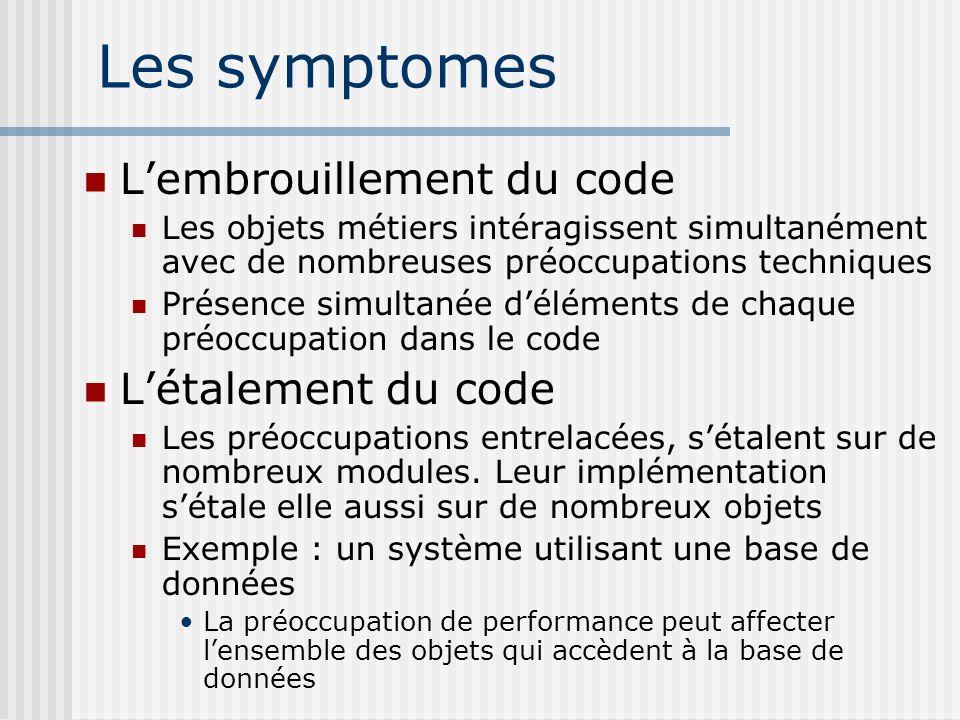 Les symptomes L'embrouillement du code L'étalement du code