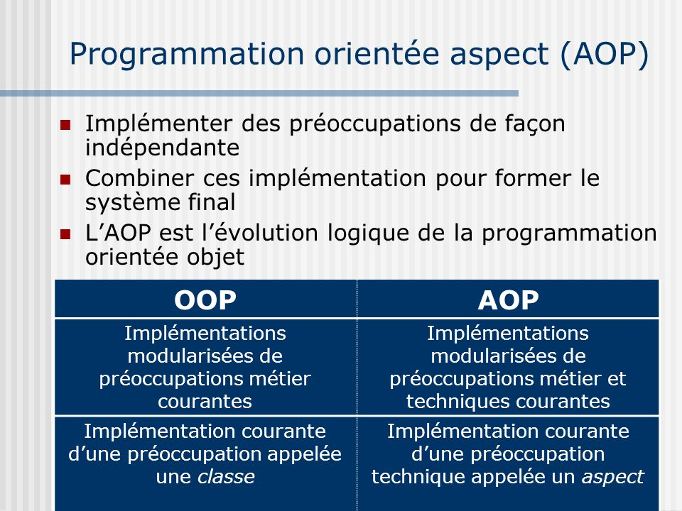 Programmation orientée aspect (AOP)