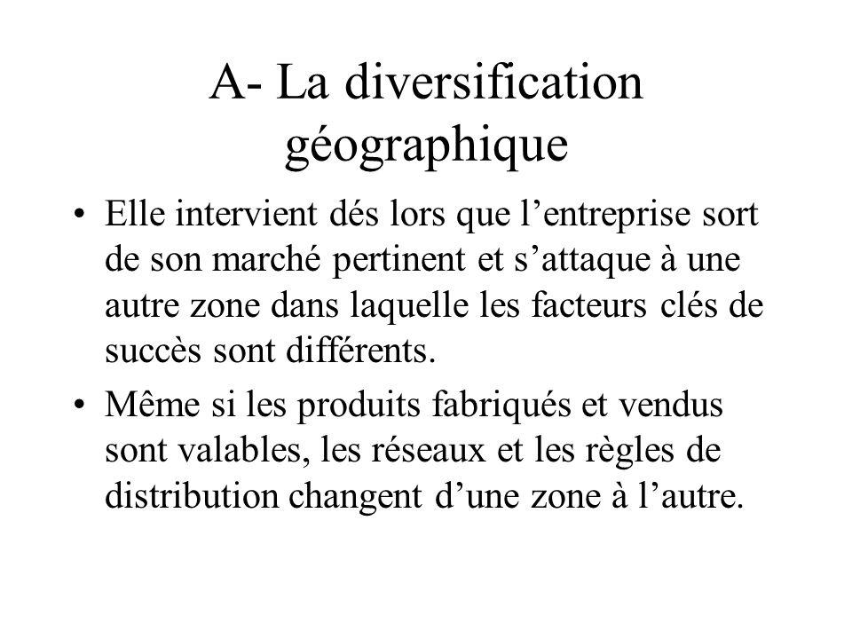 A- La diversification géographique