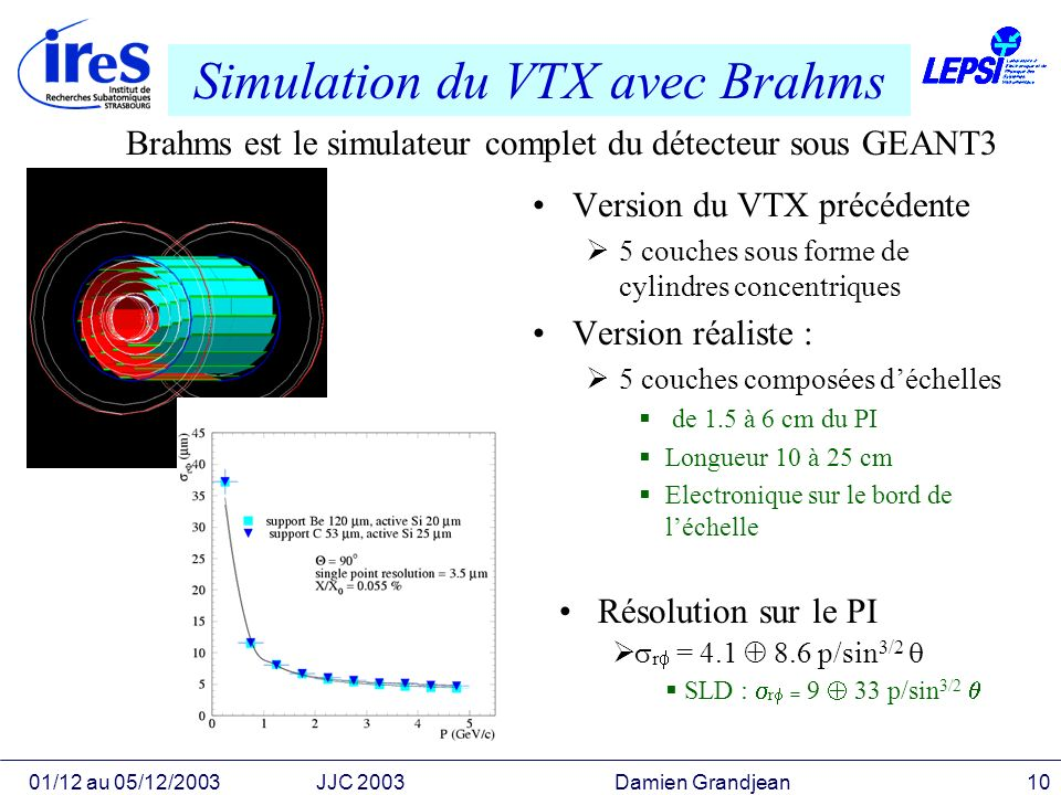 Simulation du VTX avec Brahms
