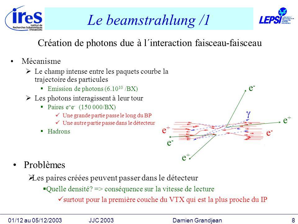 Le beamstrahlung /1 Création de photons due à l´interaction faisceau-faisceau. Mécanisme.