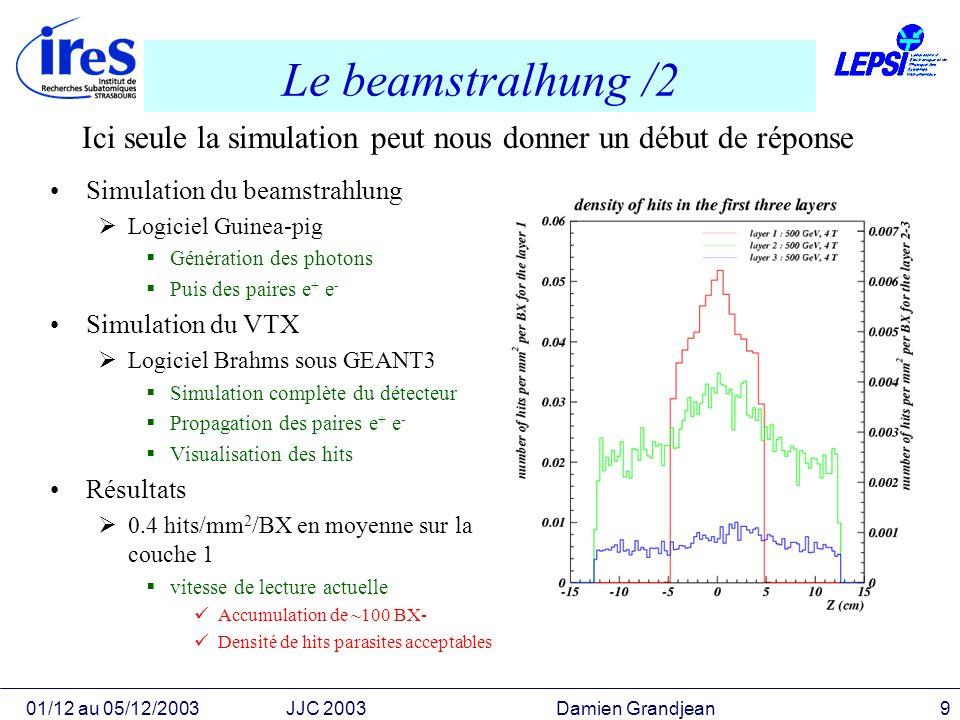 Le beamstralhung /2 Ici seule la simulation peut nous donner un début de réponse. Simulation du beamstrahlung.