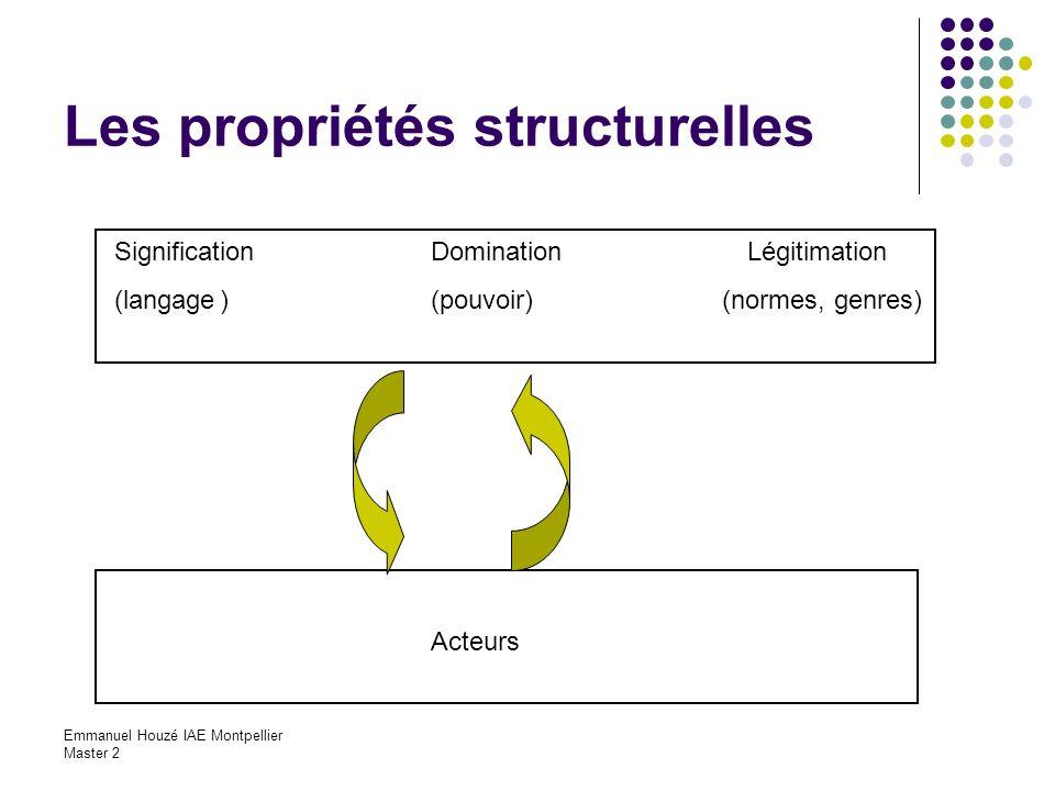 Les propriétés structurelles