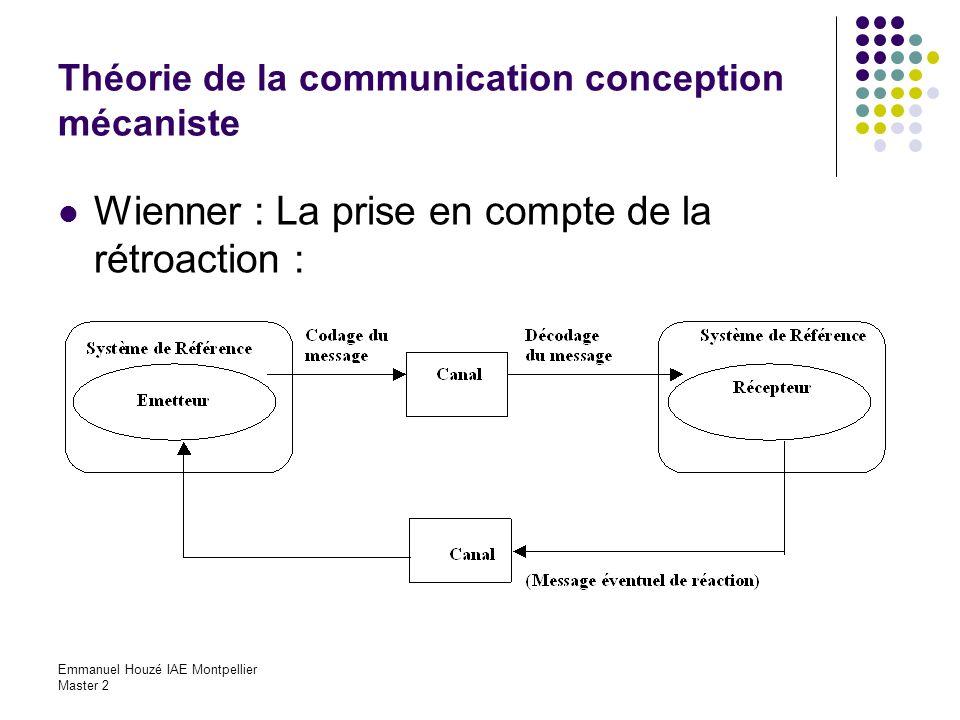 Théorie de la communication conception mécaniste