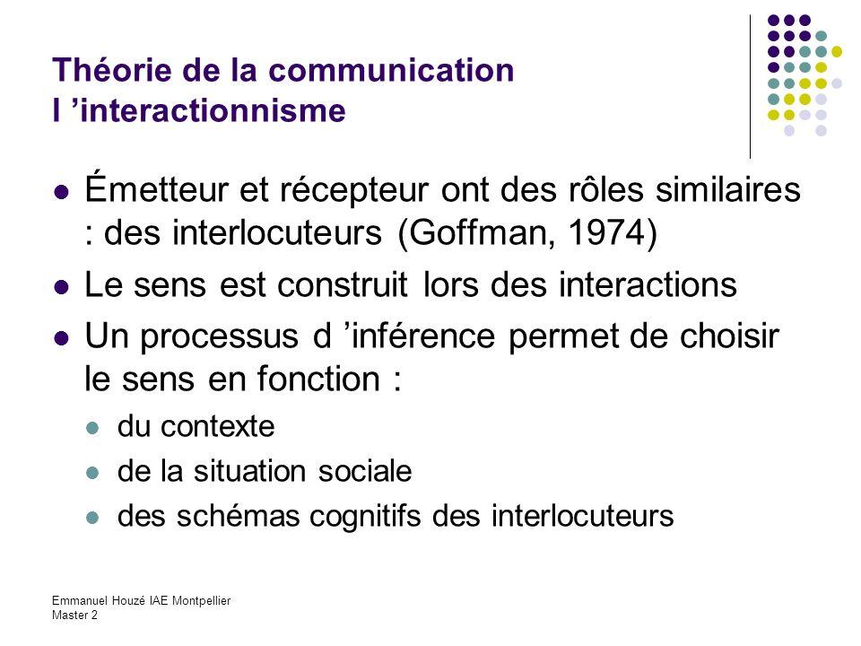 Théorie de la communication l 'interactionnisme