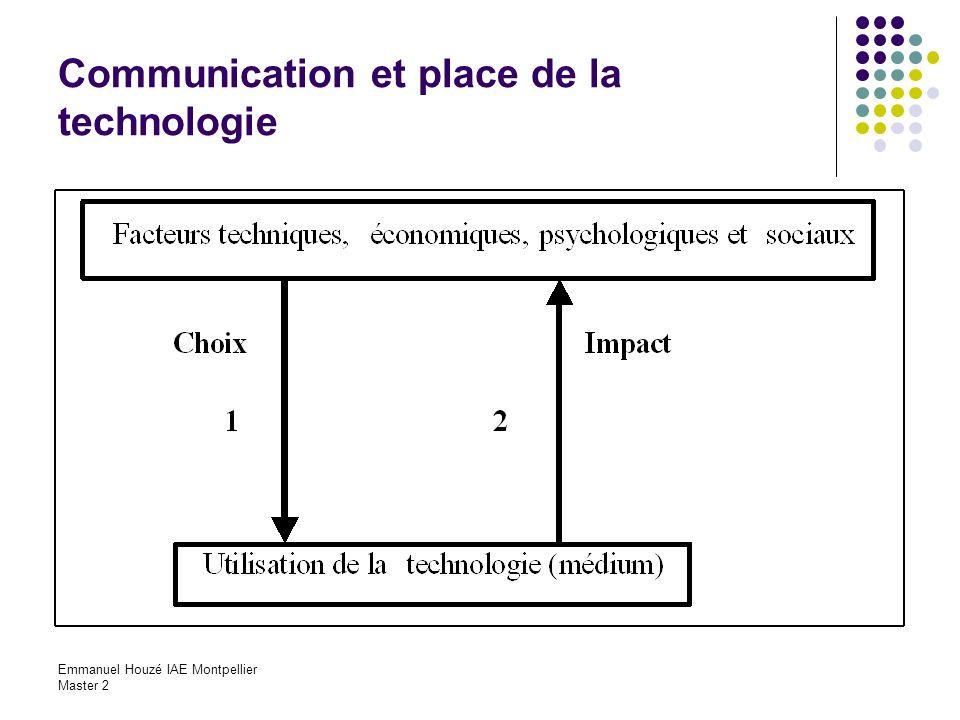 Communication et place de la technologie