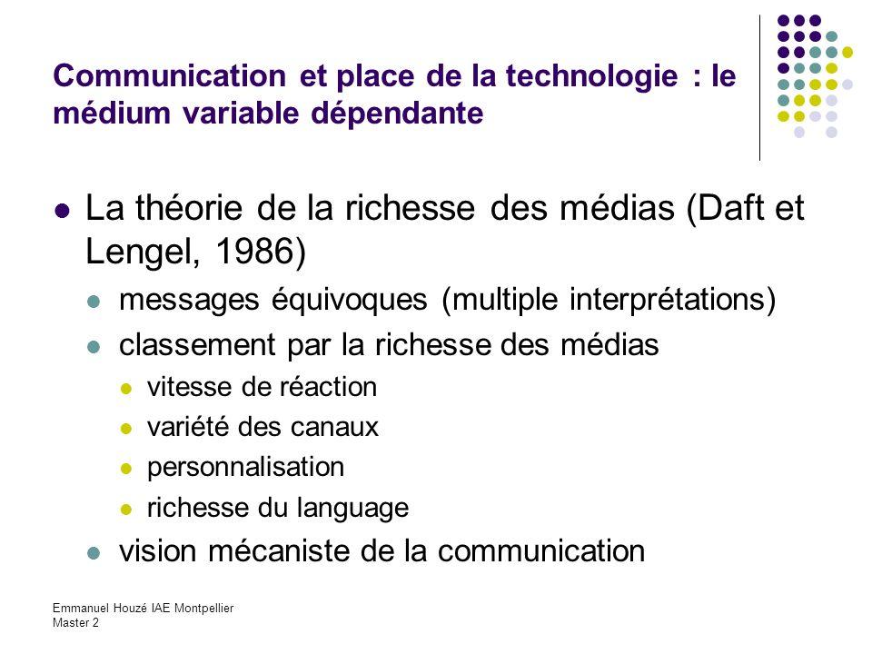 La théorie de la richesse des médias (Daft et Lengel, 1986)