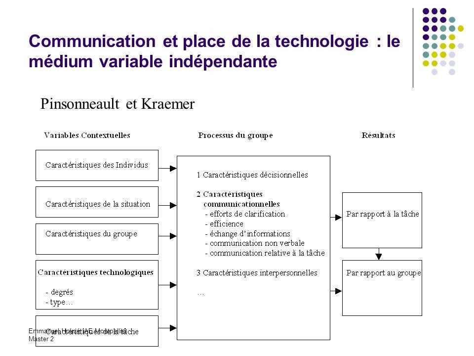 Communication et place de la technologie : le médium variable indépendante