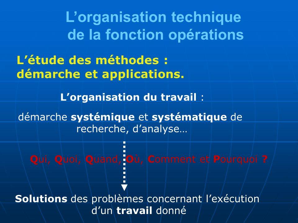 L'organisation technique de la fonction opérations