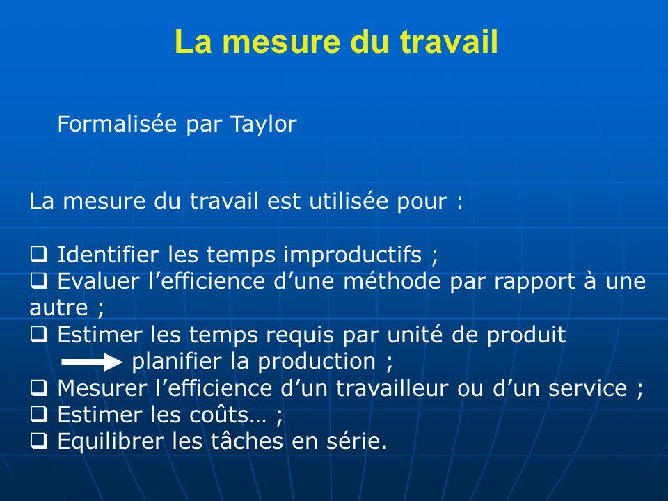 La mesure du travail Formalisée par Taylor