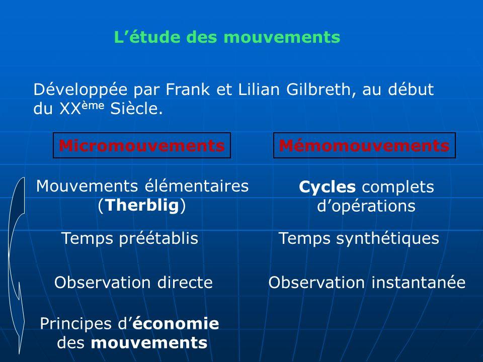 Mouvements élémentaires