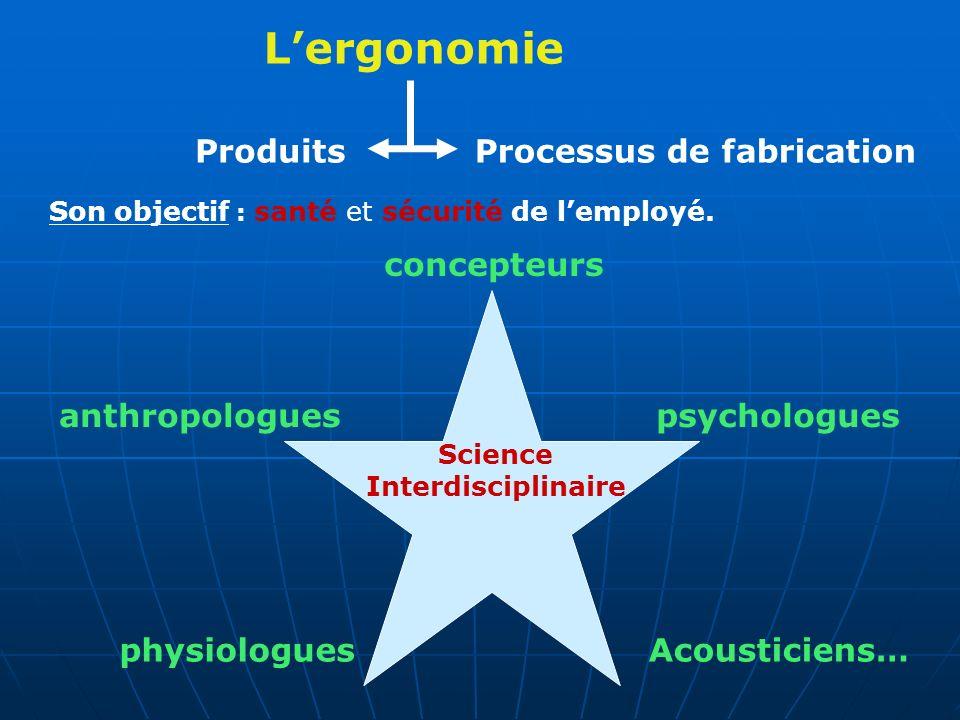 L'ergonomie Produits Processus de fabrication concepteurs