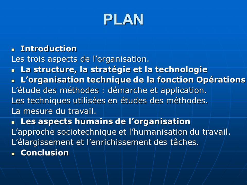 PLAN Introduction Les trois aspects de l'organisation.