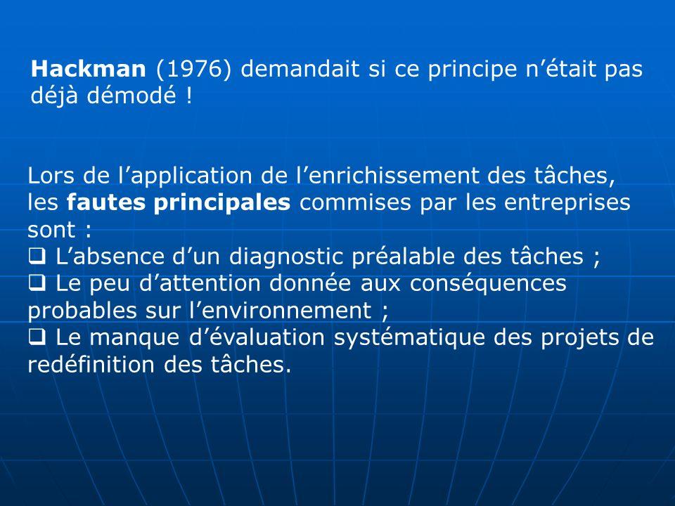 Hackman (1976) demandait si ce principe n'était pas