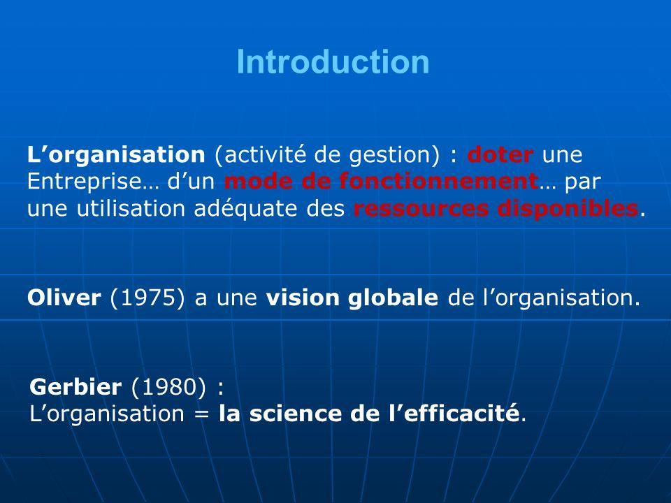 Introduction L'organisation (activité de gestion) : doter une