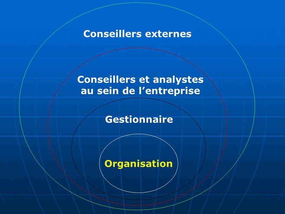Conseillers et analystes au sein de l'entreprise