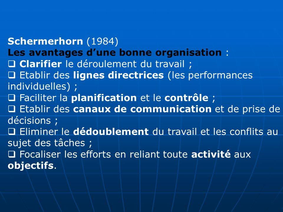 Schermerhorn (1984) Les avantages d'une bonne organisation : Clarifier le déroulement du travail ;