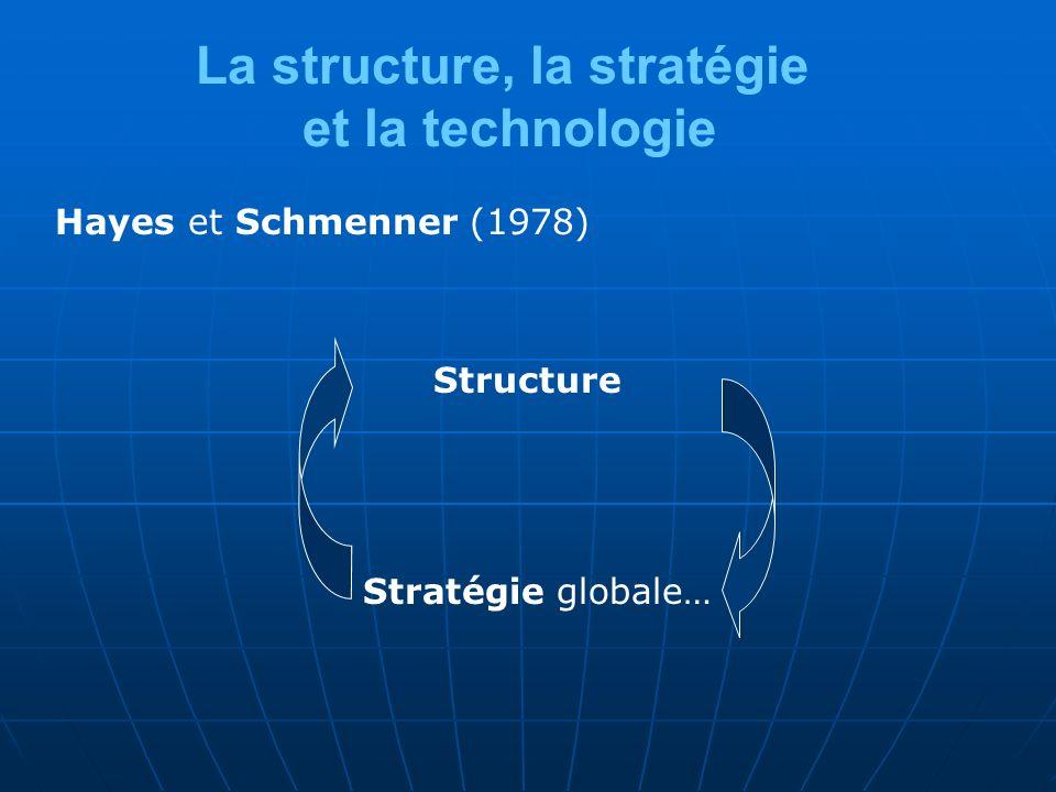 La structure, la stratégie