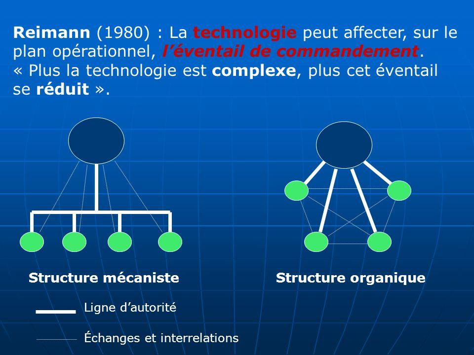 Reimann (1980) : La technologie peut affecter, sur le