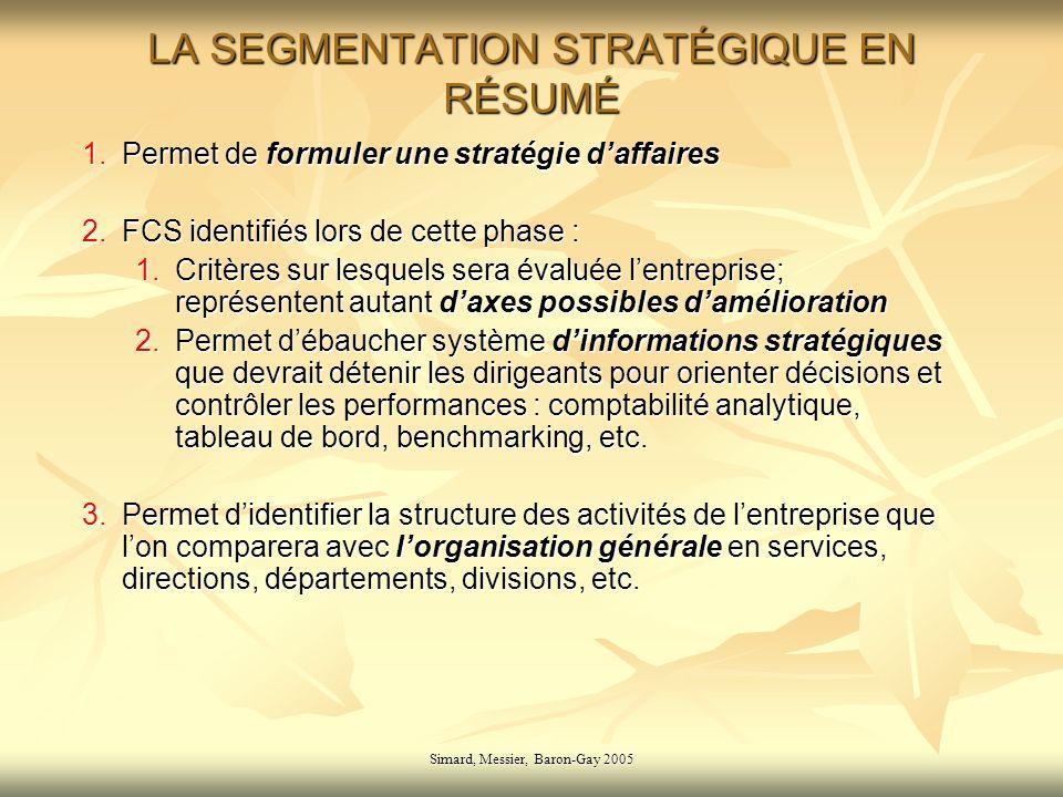 LA SEGMENTATION STRATÉGIQUE EN RÉSUMÉ
