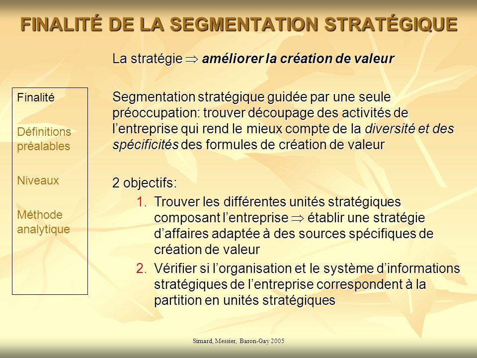FINALITÉ DE LA SEGMENTATION STRATÉGIQUE