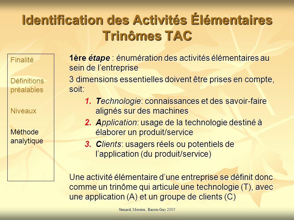 Identification des Activités Élémentaires Trinômes TAC