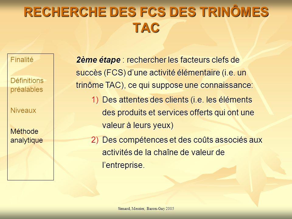 RECHERCHE DES FCS DES TRINÔMES TAC
