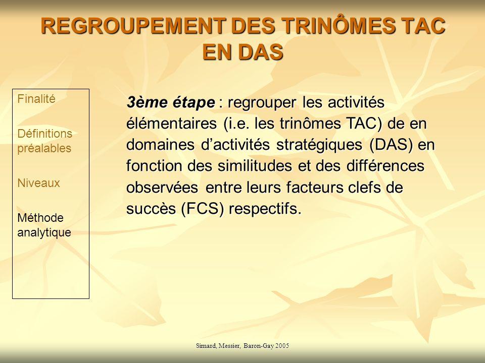 REGROUPEMENT DES TRINÔMES TAC EN DAS