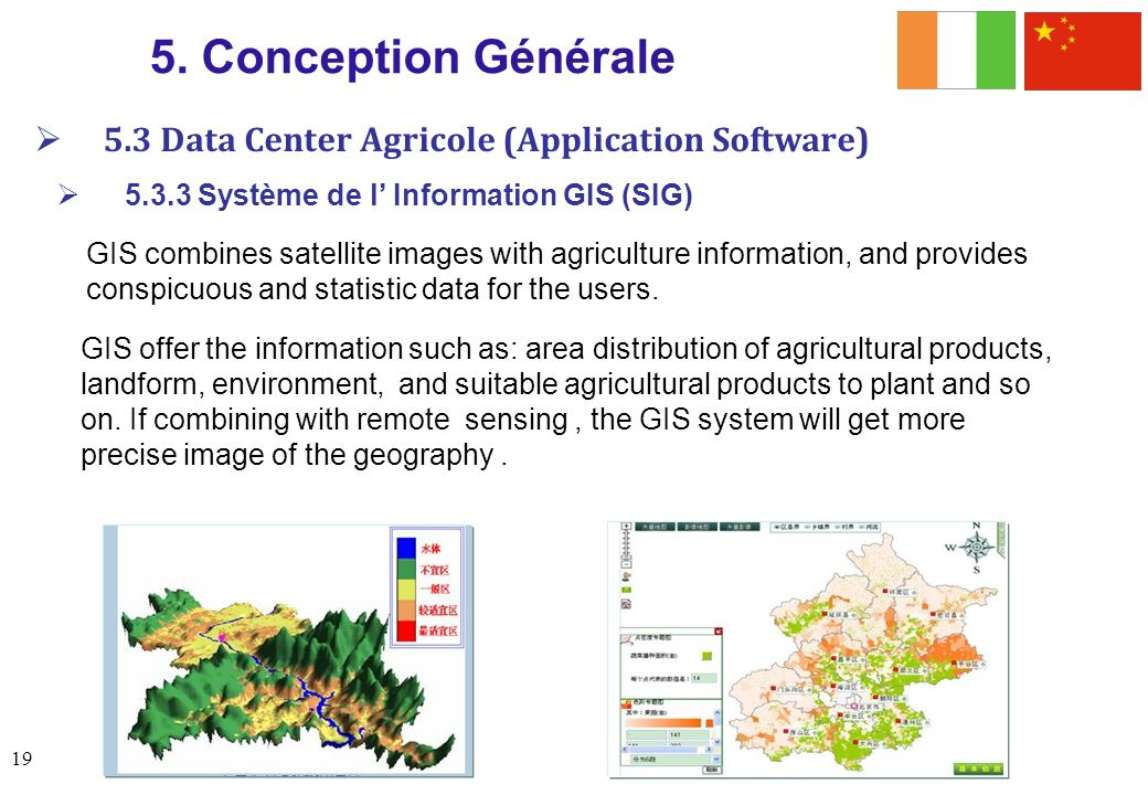 5. Conception Générale 5.3 Data Center Agricole (Application Software)