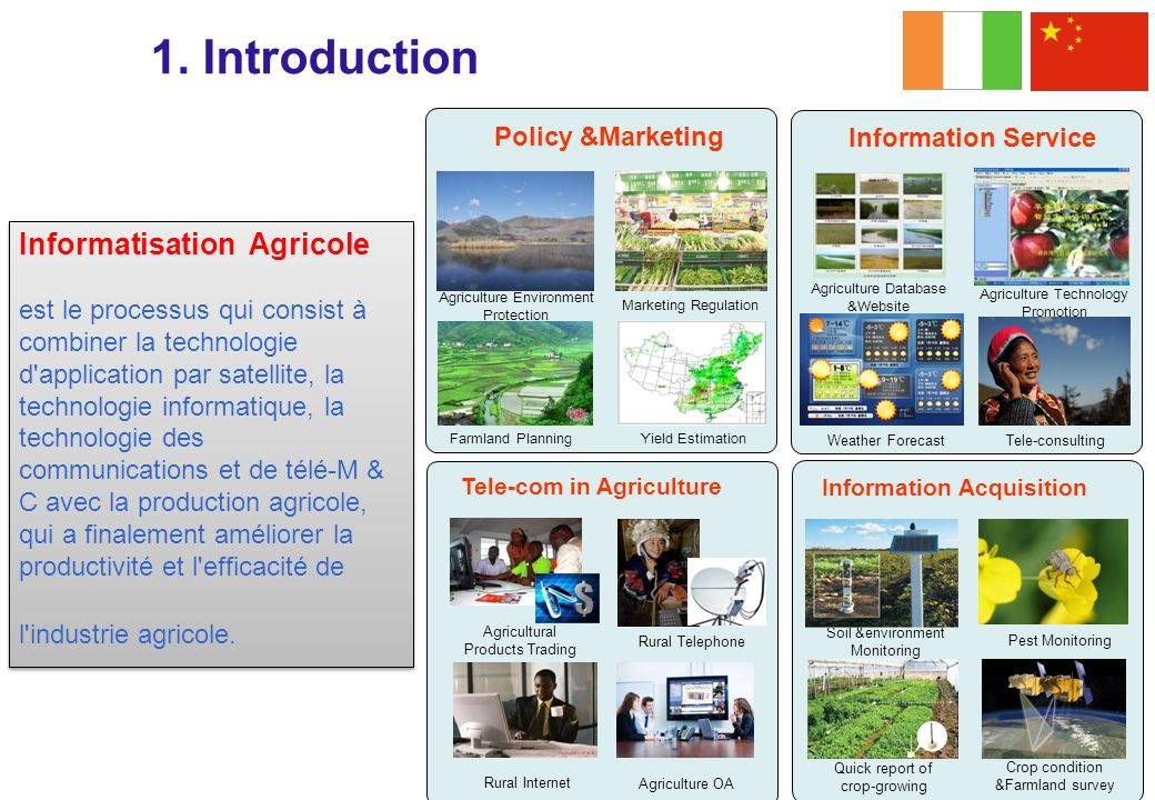 1. Introduction Informatisation Agricole Policy &Marketing