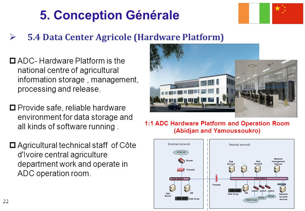 5. Conception Générale 5.4 Data Center Agricole (Hardware Platform)