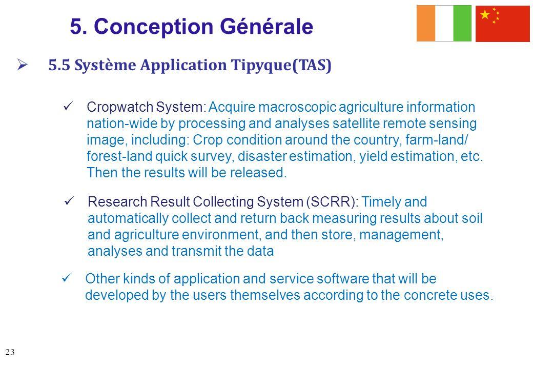 5. Conception Générale 5.5 Système Application Tipyque(TAS)