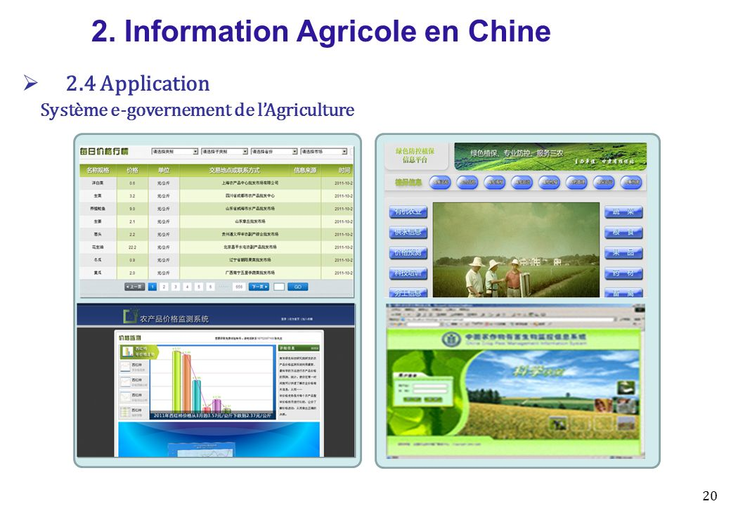 2. Information Agricole en Chine