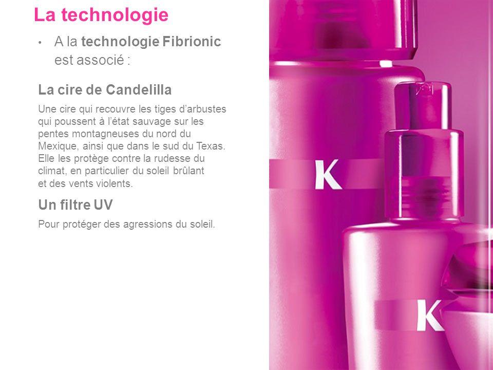 La technologie A la technologie Fibrionic est associé :