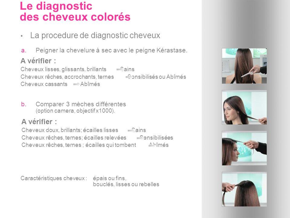 Le diagnostic des cheveux colorés