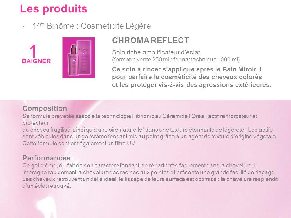 1 Les produits 1ère Binôme : Cosméticité Légère CHROMA REFLECT