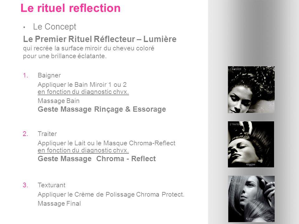 Le rituel reflection Le Concept