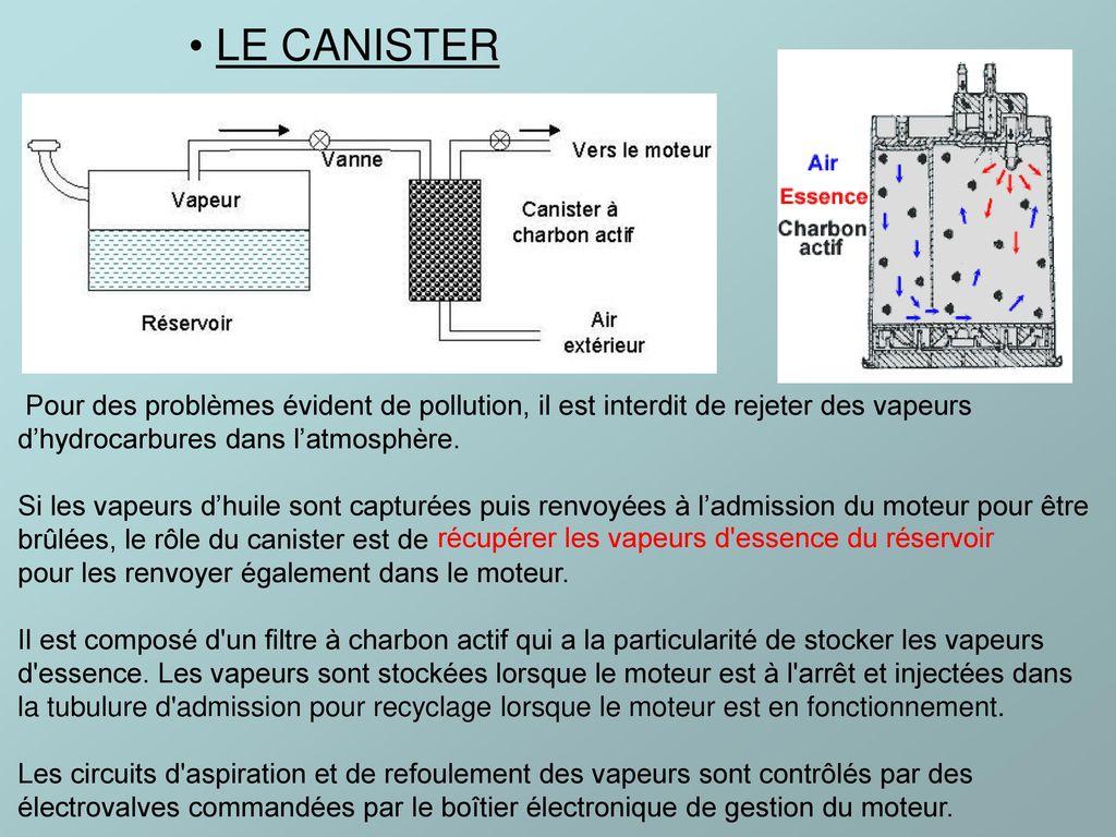 carburation et traitement des gaz polluants dans les moteurs ppt video online t l charger. Black Bedroom Furniture Sets. Home Design Ideas
