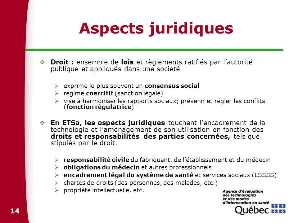 Aspects juridiques Droit : ensemble de lois et règlements ratifiés par l'autorité publique et appliqués dans une société.