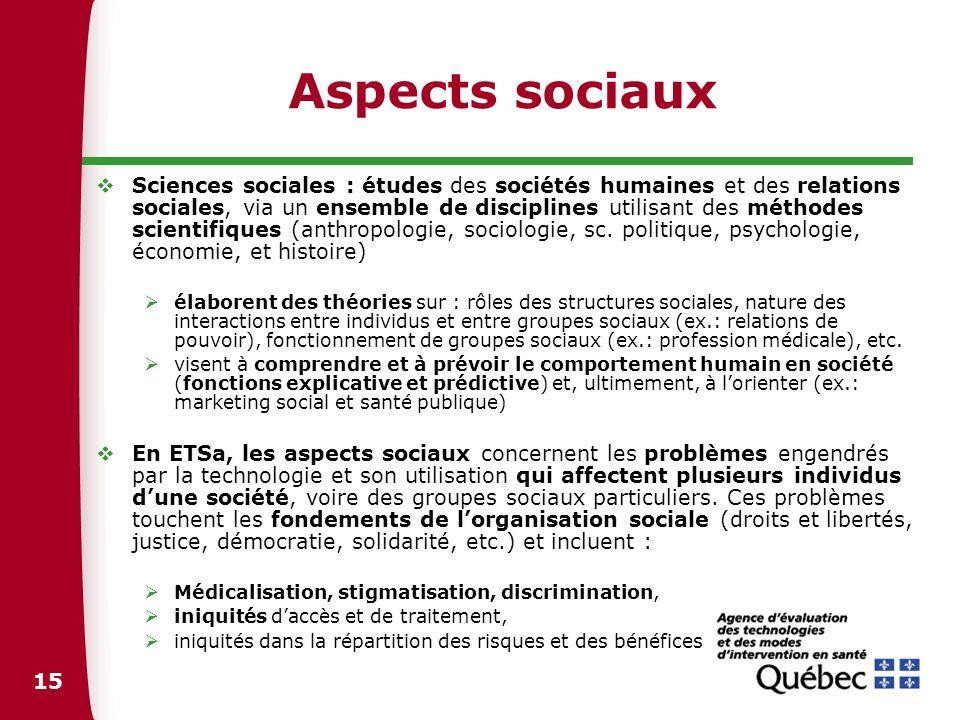 Aspects sociaux