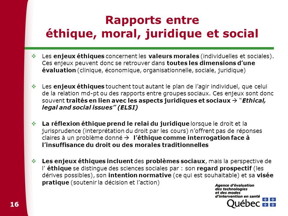 Rapports entre éthique, moral, juridique et social