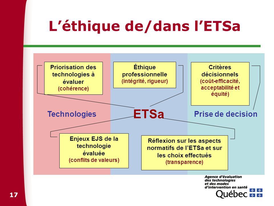 L'éthique de/dans l'ETSa