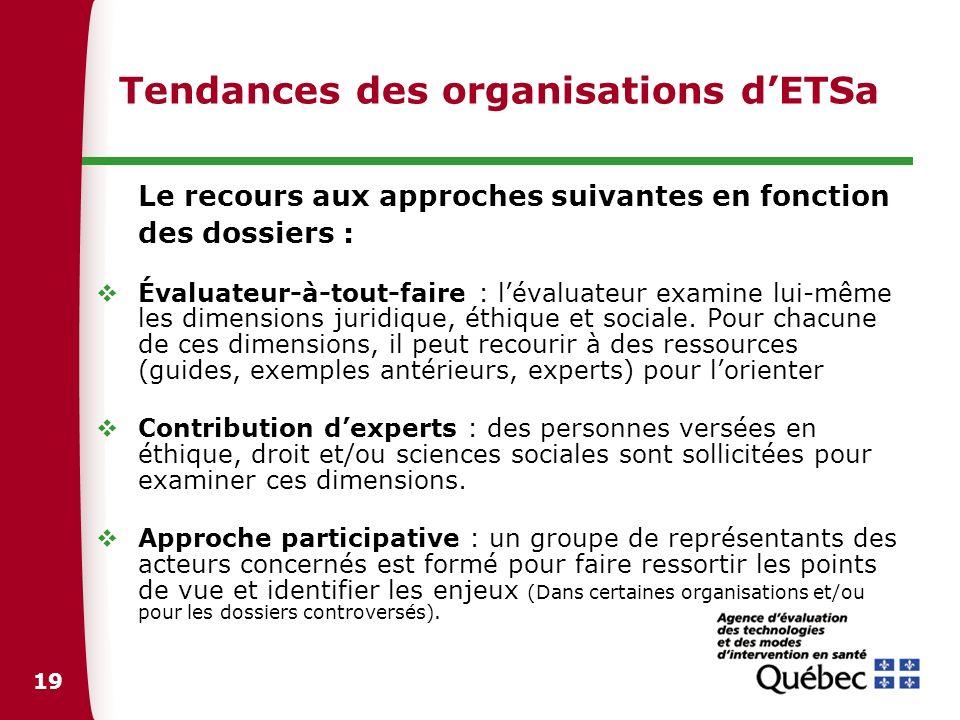 Tendances des organisations d'ETSa