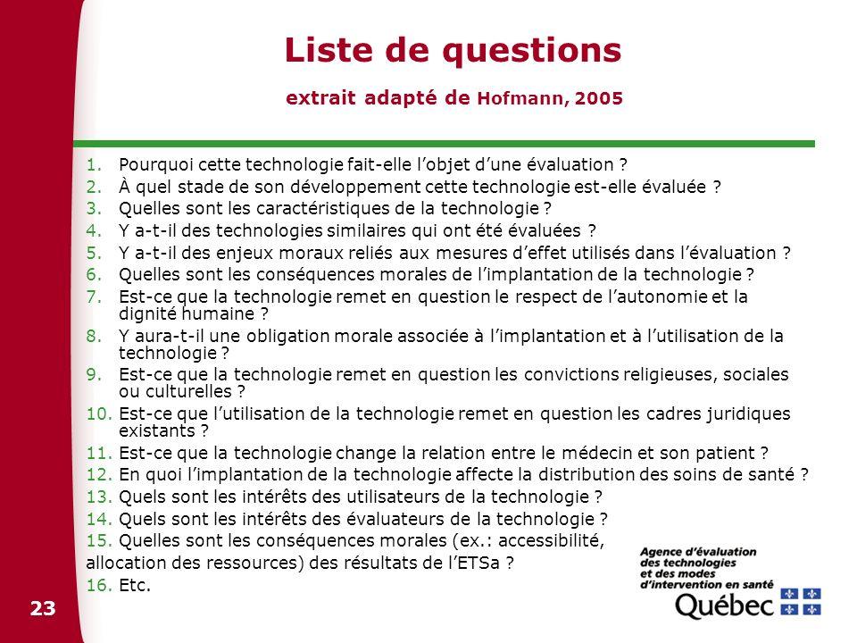 Liste de questions extrait adapté de Hofmann, 2005