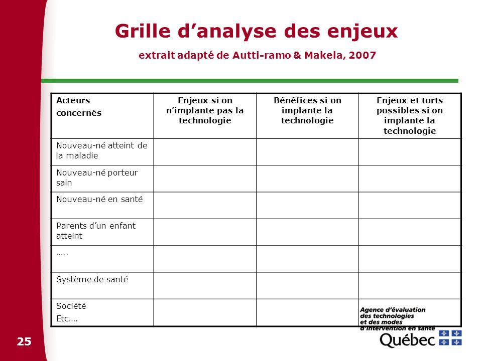 Grille d'analyse des enjeux extrait adapté de Autti-ramo & Makela, 2007